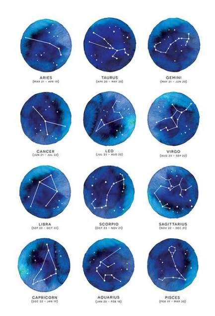 21+ Trendy Tattoo Watercolor Star Zodiac Constellations   – Tatuajes