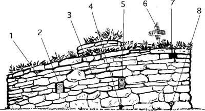 Fiche technique - Spirale d'herbes aromatiques