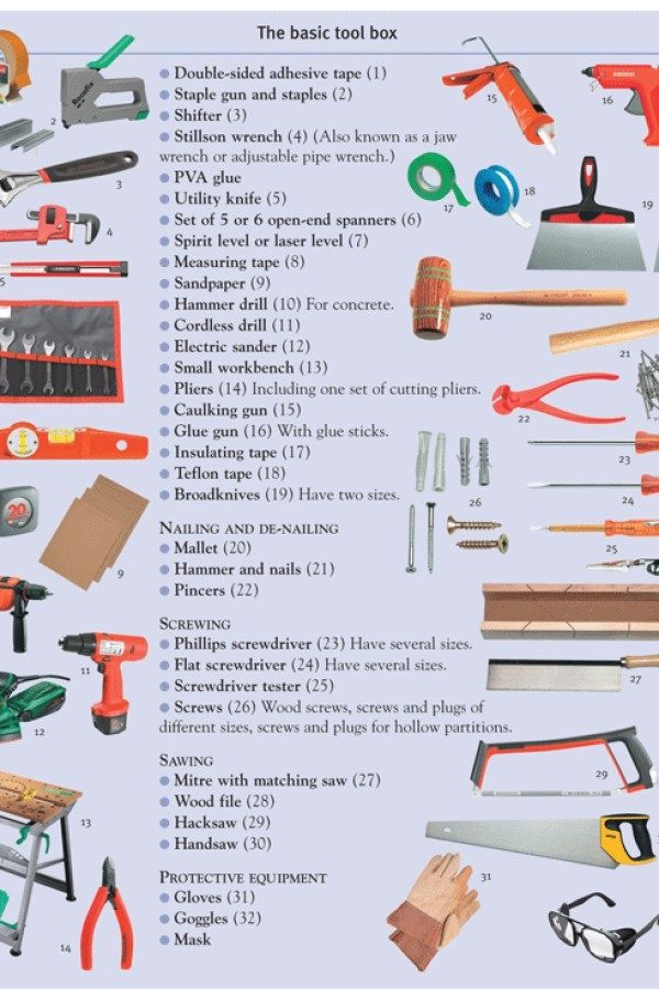 6 Best Woodworking Tools You Might Buy For Projects