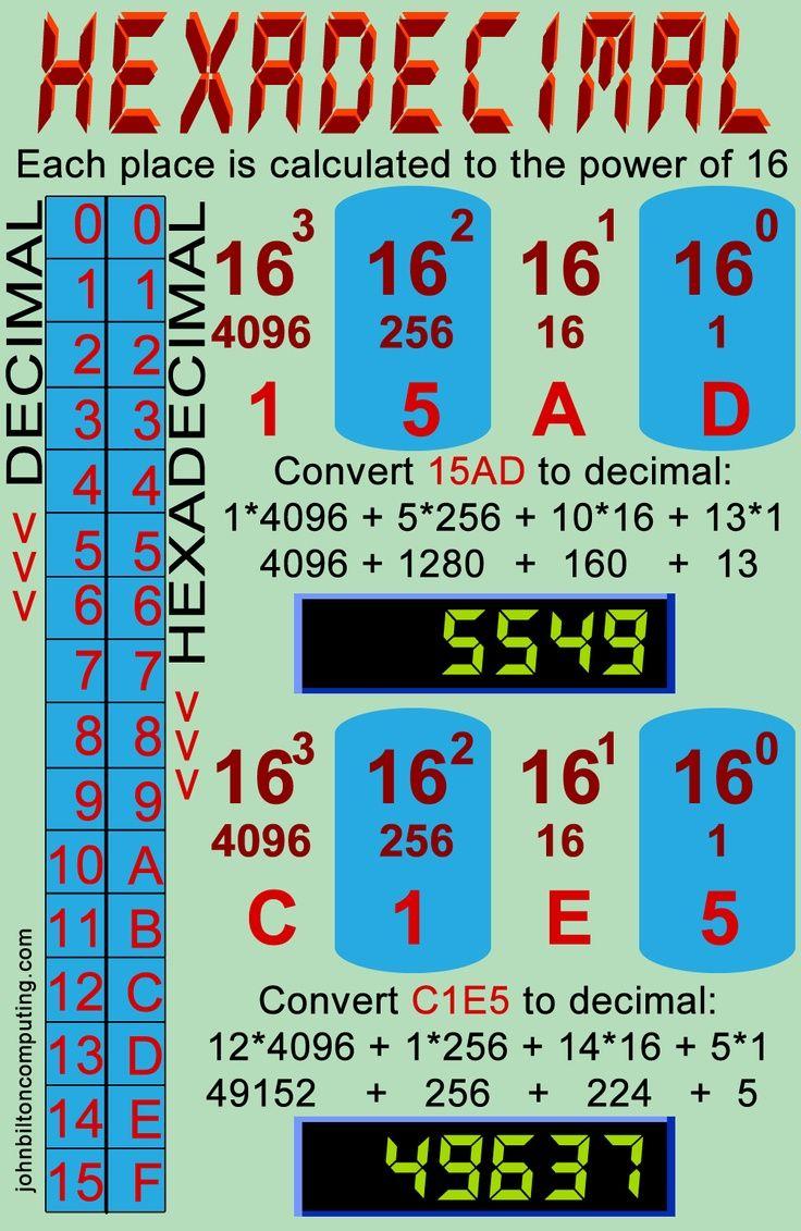 a4e848947e1cdc094e313d35d11e6c91.jpg (736×1131)