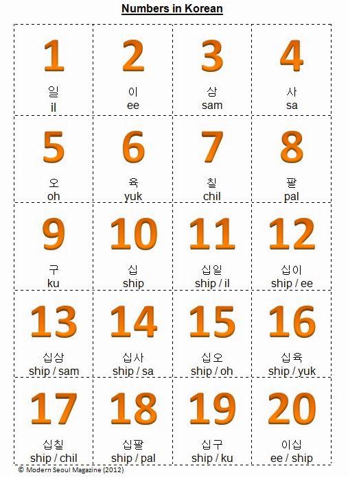 Numbers in Korean – Free Flashcards / Printout