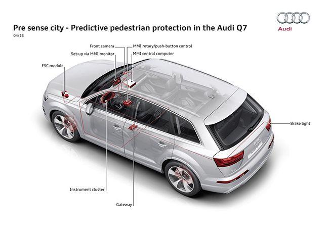 El consorcio Euro NCAP adjudicó el nuevo Audi Q7 con el grado superior de cinco estrellas para la seguridad. Los resultados para la protección de los adultos en las colisiones frontales y de impacto lateral, protección de los peatones y la seguridad de los niños ponen el actual Audi Q7 entre los autos más seguros...