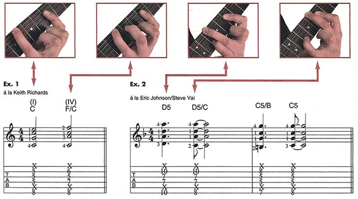 The Bizarre Barre Chord Shapes of Steve Vai, Eric Johnson, Keith Richards and Allan Holdsworth | GuitarPlayer