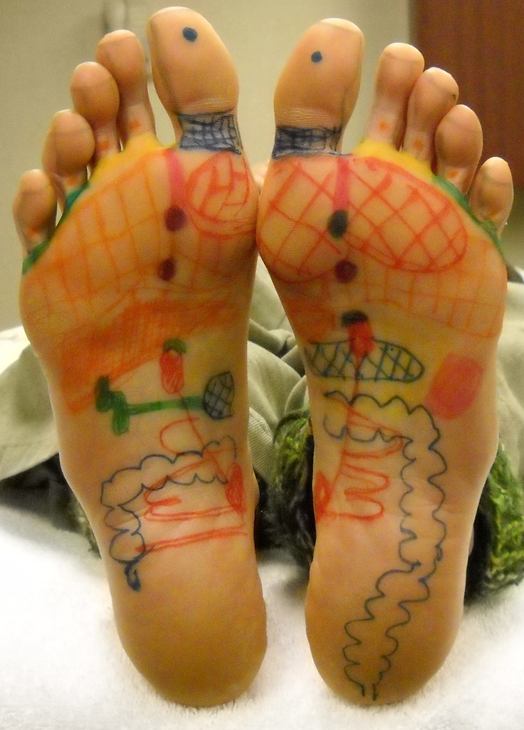 Foot Reflexology Learning Foot Reflexology Chart Locations. www.AmericanAcademyofReflexology.com