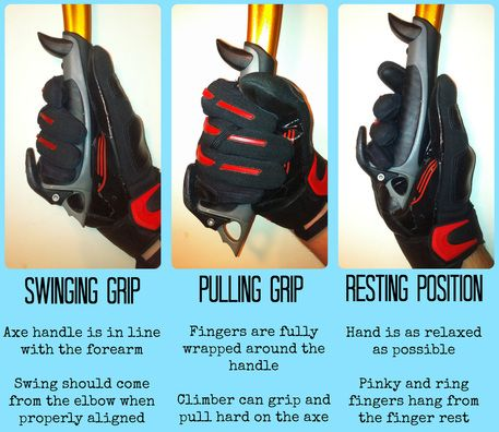 How to ice climb, how to hold or grip an ice axe, how to hold or grip an ice tool, ice climbing for beginners