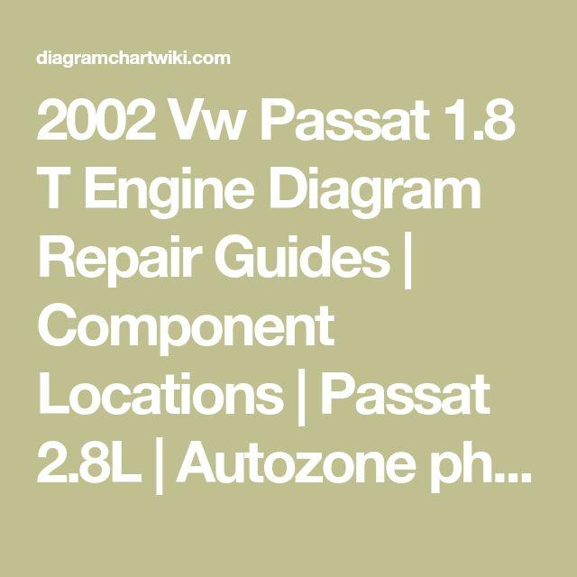 discover ideas about vw passat  2002 vw passat 1 8 t engine diagram