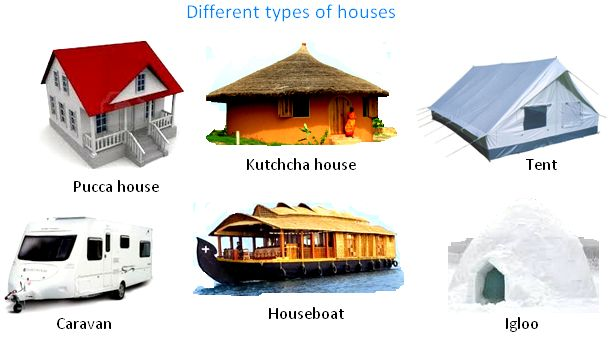 Different types of houses project pinterest for Pictures of different homes