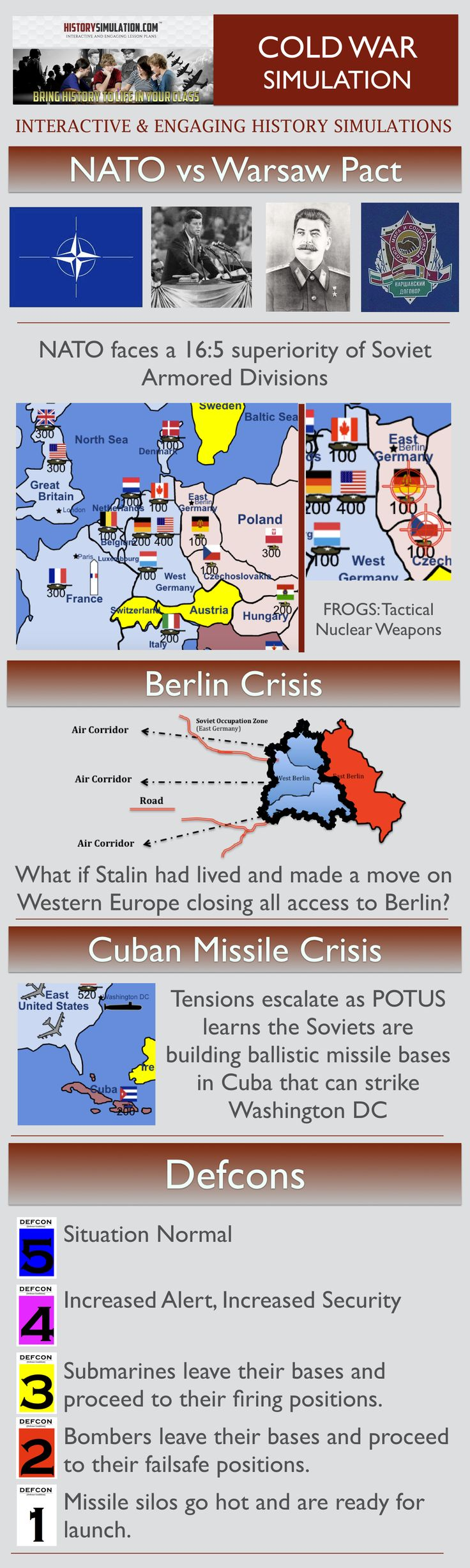 Cold War Simulation Activity  The Cold War Simulation is a hands on, interactive lesson plan that incorporates critical thinking skills and problem solving skills.  Students will assume the roles of world leaders in 1962. This lesson plan is a compilation of Cold War events such as: The Cuban Missile Crisis and The Berlin Crisis. The Cold War Simulation features an aggressive Stalin-like Soviet leader who believes the U.S. and it's Allies don't have the guts to go all the way!