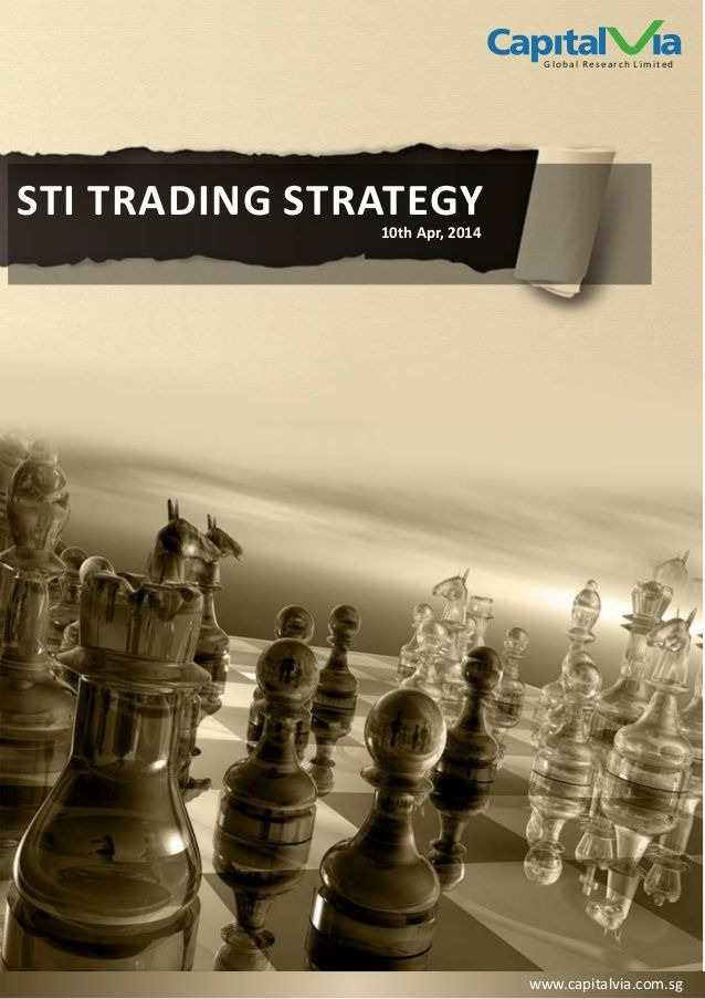 Singapore Market : SGX Trading Strategy for 10th April by Alex Gray via slideshare