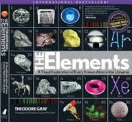 Visually stunning catalogue of the periodic table.