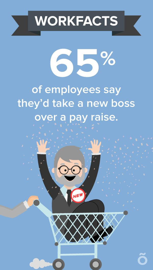 how to discuss a raise with your employee
