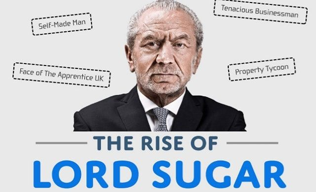 Greengrocer to Apprentice mogul worth £1.25bn: The rise of Lord Sugar    Ahead of the BBC's The Apprentice return next week, we take a look at the success story behind the face of the show...…In Famous entrepreneurs' stories   http://startups.co.uk/lord-sugar-greengrocer-to-800-million-apprentice-mogul/