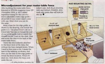 #1901 Micro-Adjustable Router Fence - Router