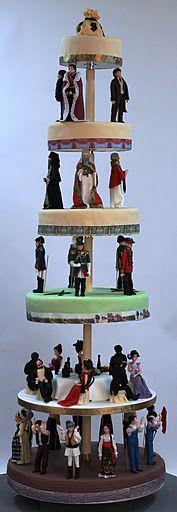 viorica's cakes: Tort Piramida sistemului capitalist