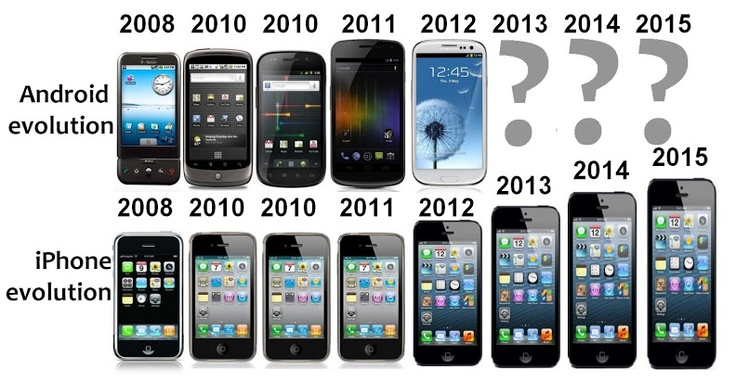 iPhone vs #Android evolution | iPhone Humor | Pinterest | Android ...