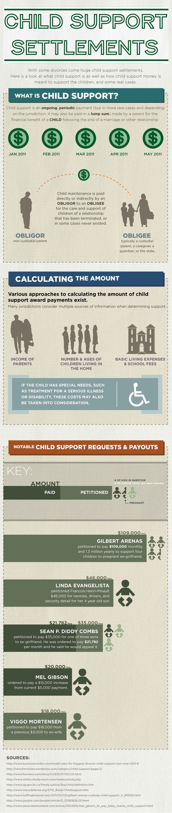 Arizona Legal Document Services, L.L.C. can assist you with establishing, modifying or enforcing child support.
