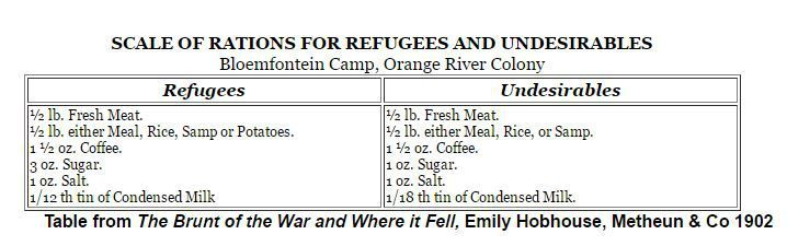Boer war camp rations from Brunt of the War by Emily Hobhouse