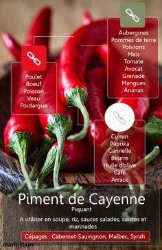 Les bons produits à marier au Piment de Cayenne