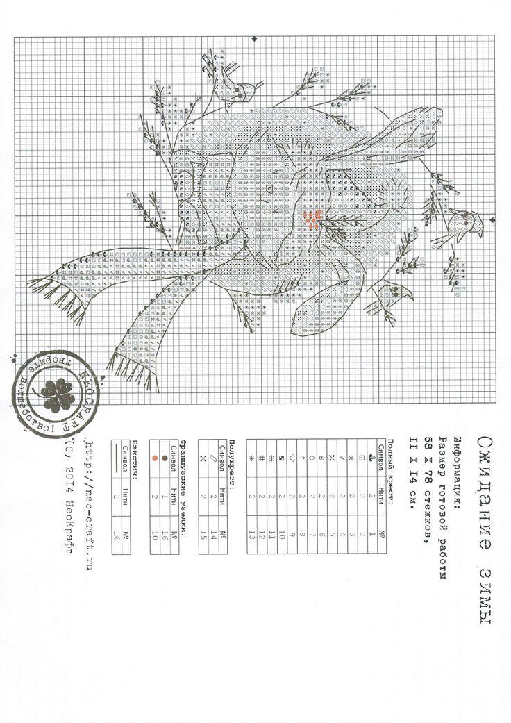 P3 14 neo