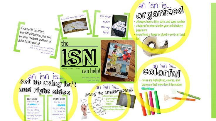 Interactive Notebook Introduction