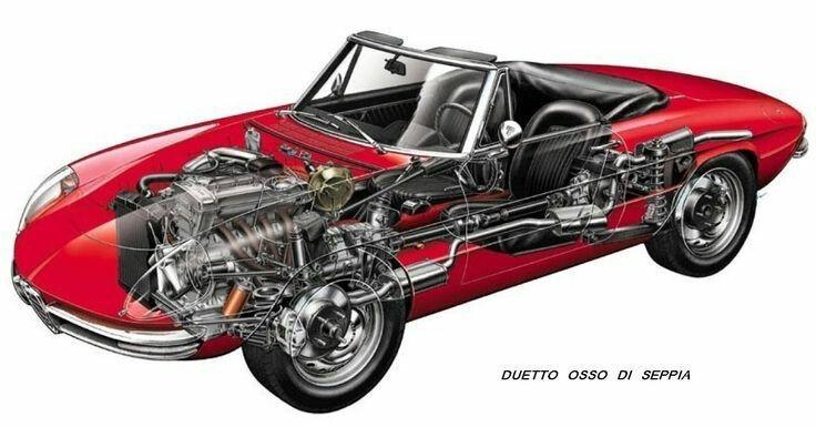 Pin By Kirk Boone On Alfamobilia Alfa Romeo Spider Alfa Romeo Spider Veloce Alfa Romeo
