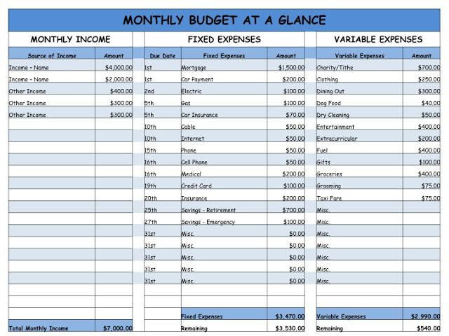 12 best Monthly budget images on Pinterest Money, DIY and - home budget spreadsheet