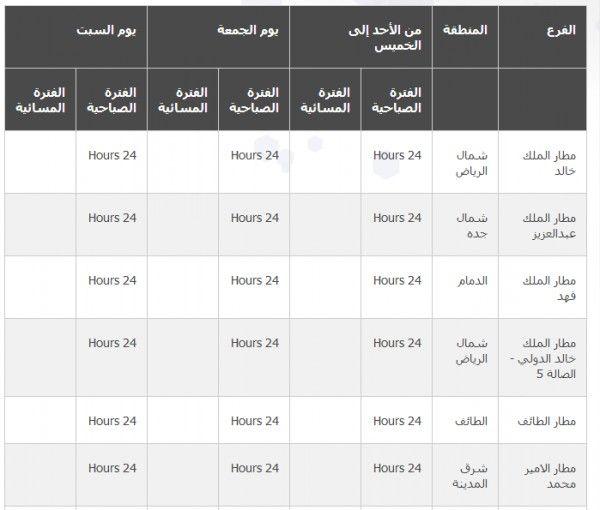 اوقات دوام مصرف الراجحي في رمضان موقع فايدة بوك