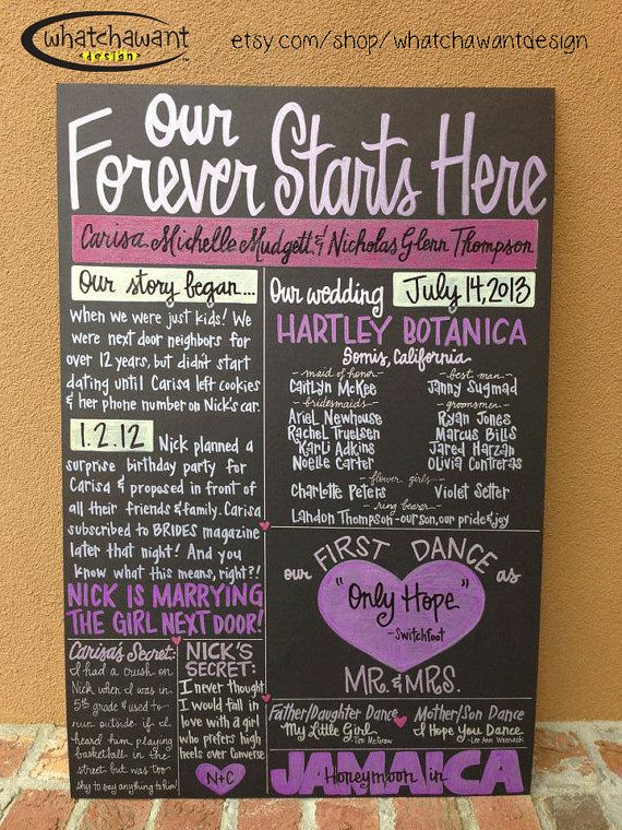 Custom HandPainted 20x30 WEDDING CHALKBOARD by WhatchawantDesign, $120.00 how cute is this
