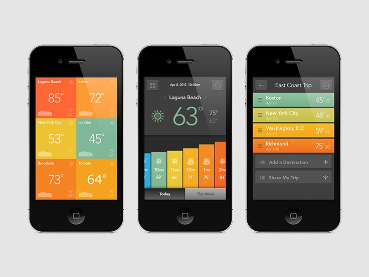 Weather App - by Keith Barney #ui #mobile #design #app