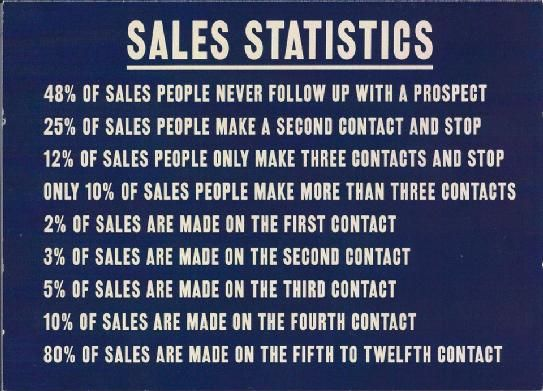 Sales Statistics.jpg