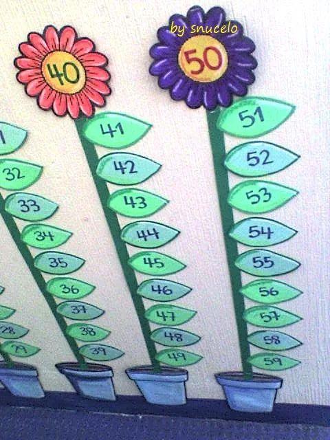 Foto: cartel con la serie numérica de 1 a 50...