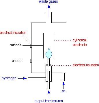 ap chemistry liquid chromatography Ultra-high performance liquid chromatography  a widely applied reagent is  phenyl isothiocyanate [17–19], which is also part of edman chemistry  clarke,  ap jandik, p rocklin, rd liu, y avdalovic, n an.