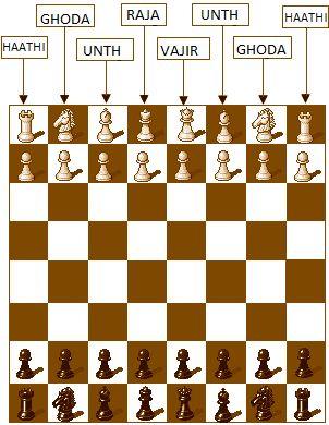 Chess – Shataranj Kaise Khele