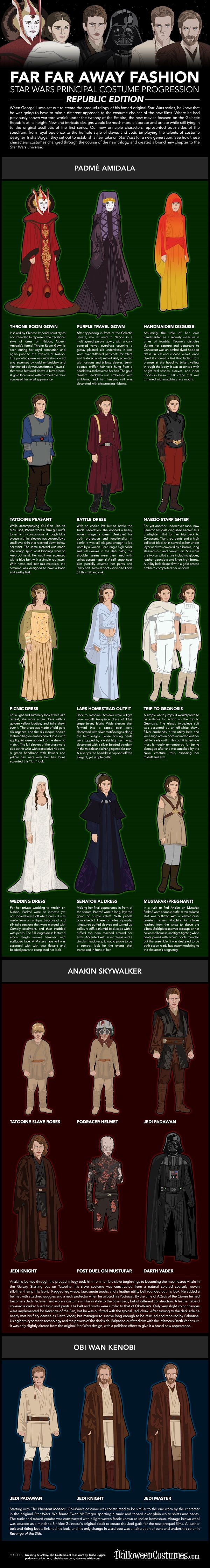 Padme's Senatorial Gown is my favorite (They forgot a couple of gowns while she was in the Senate.)