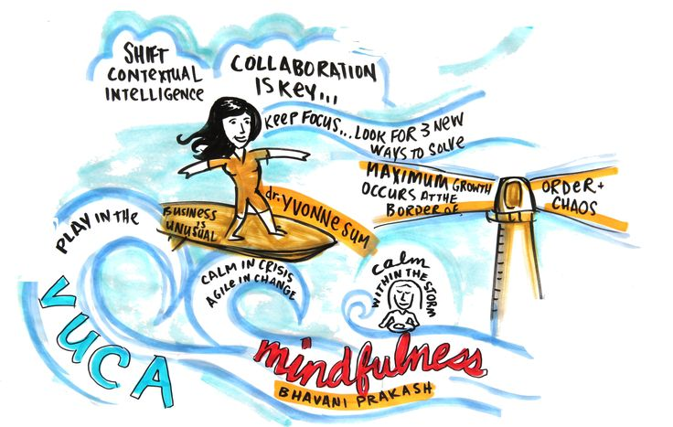 Ride the VUCA wave with Yvonne Sum; Open a world of possibilities through mindfulness with Bhavani Prakash