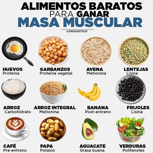 Dieta de volumen muscular barata