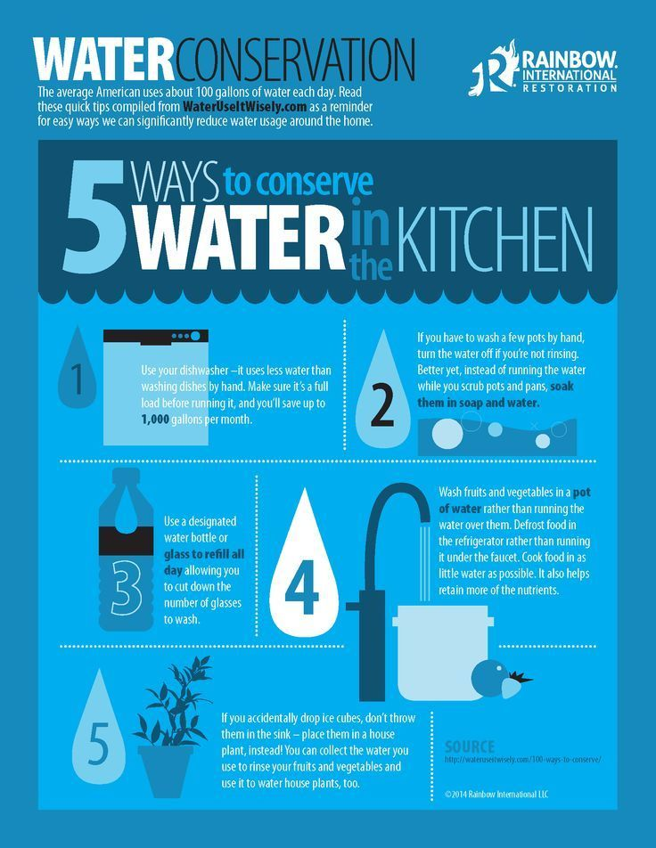 These Are Some Great Tips On Conserving Water I Your Kitchen Wasserschutz Energiespartipps Energie Sparen