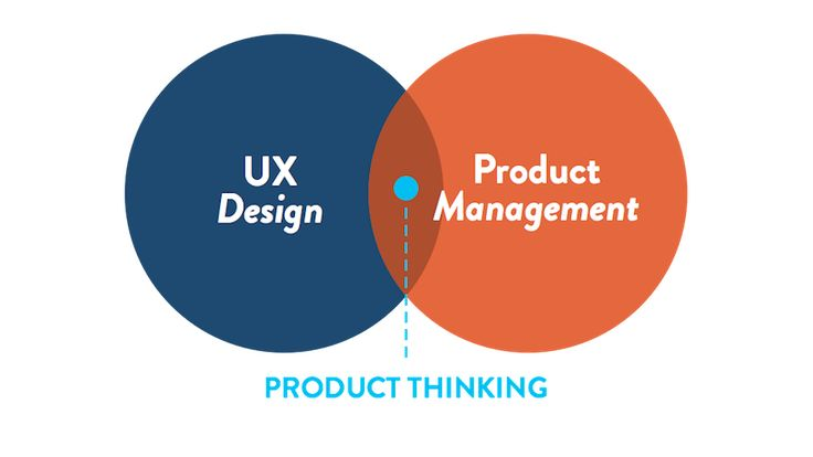 Why product thinking is the next big thing in UX design - InVision Blog