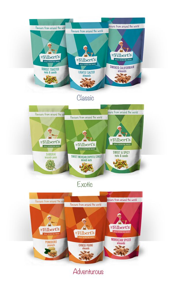 Mr. Filberts #packaging Re-design concept by Nuria Rodríguez, via Behance. Yumm PD