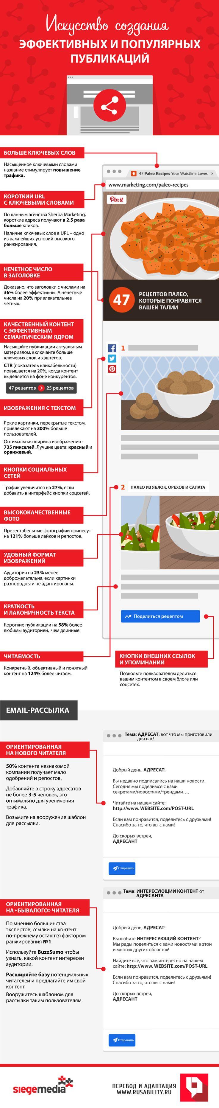 Куратор контента, курирование, контент, маркетинг, контент-маркетинг, публикации, заголовки, email-рассылка, инфографика