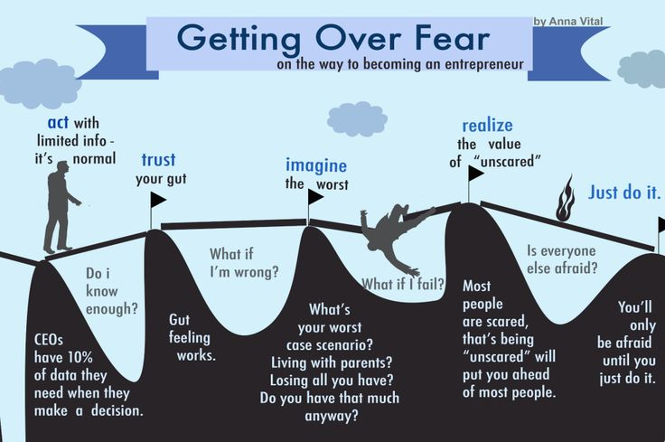 Getting Over Fear