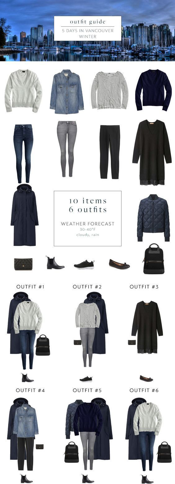 Outfits to wear in Vancouver, Canada (fall/winter)