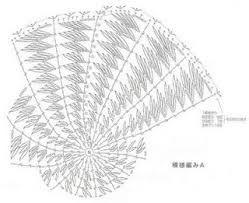 chapeu de croche grafico - Pesquisa Google: Crochet Diagrama, Crochet Berets, Crochet Gorro, Boina Crochet, Crochet Hats, Crochet Diagramsdiagrammi, Berets Crochet, Crochet Шапки, Crochet Patterns