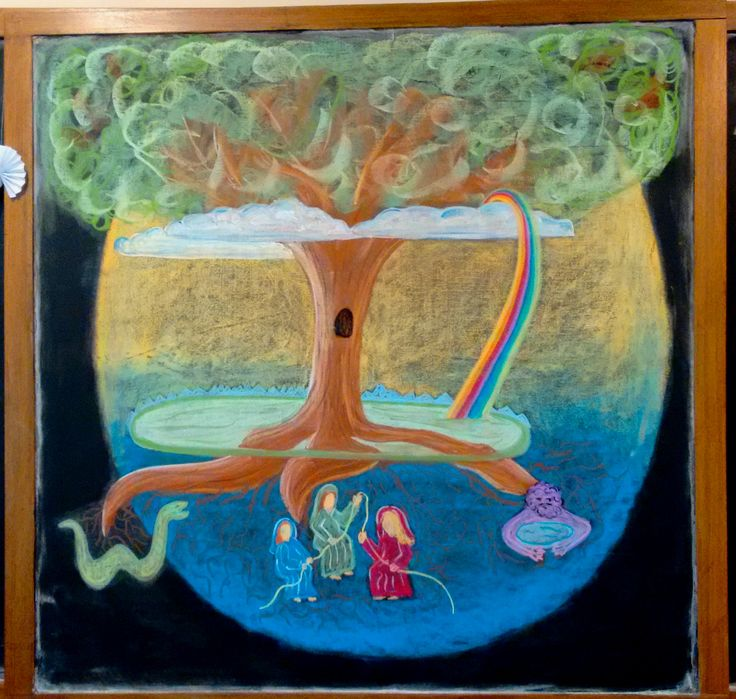 Mitologia Nórdica - Yggdrasil