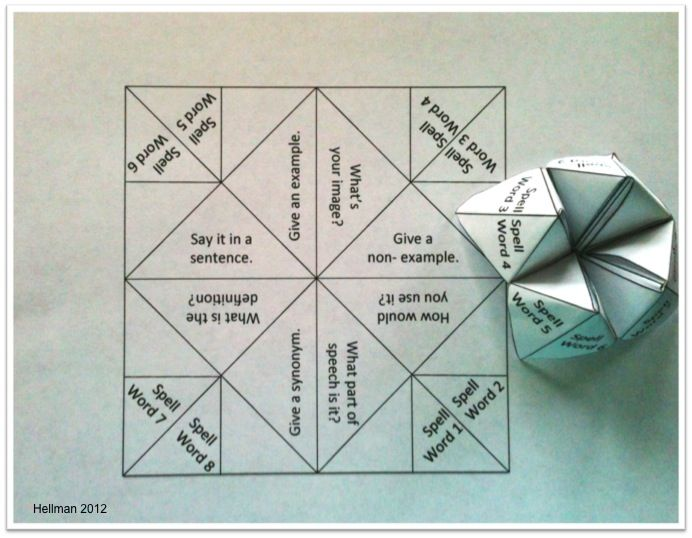 Here is my Marzano word work cootie catcher to use for review activities: spell, say, give example/non-example/synonym/part of speech/nonverbal representation/definition/sentence.