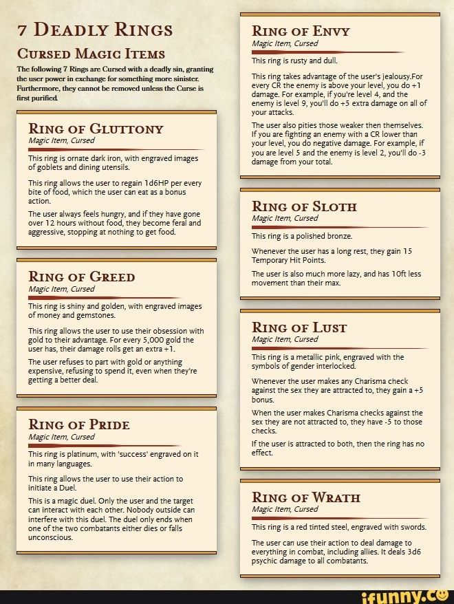Dnd 5e Food Items