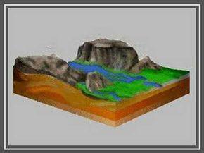 La erosión.