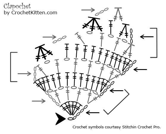 34 best foreign language crochet symbols images on pinterest crochet kitten how to read crochet charts dt1010fo