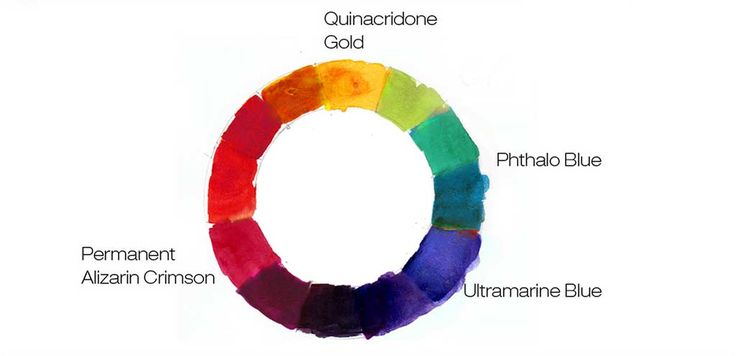 Paint recommendations. French Ultramarine Blue, Phthalo Blue, Permanent Alizarin Crimson, Quinacridone Gold.