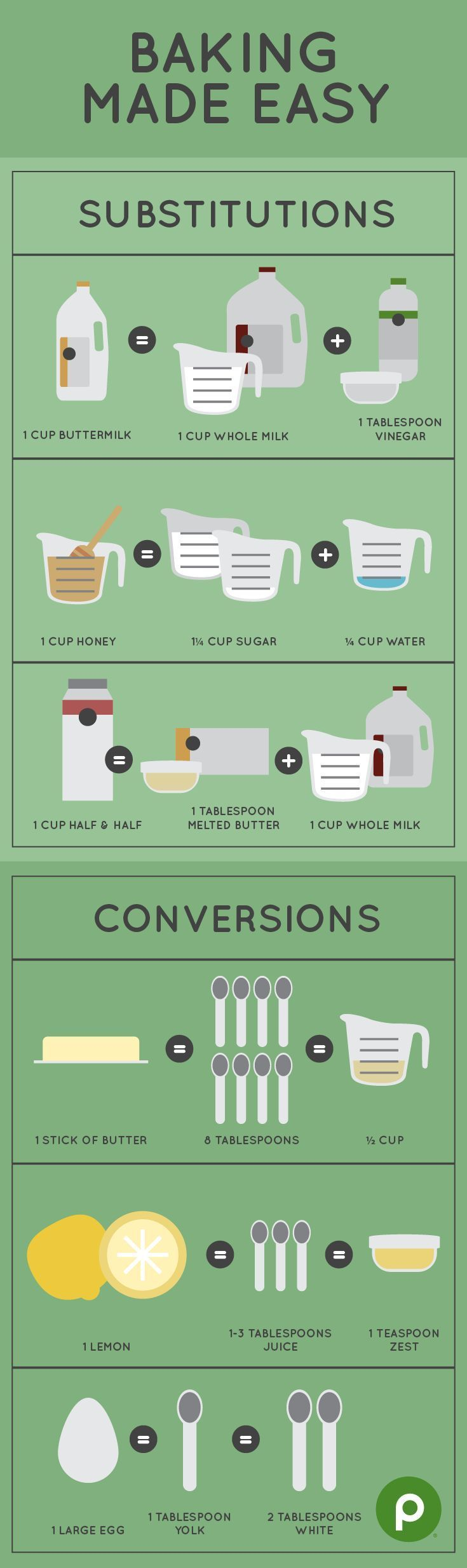 Need to know what to sub in and out of your favorite holiday or everyday recipes—and how much? Go ahead and pin this little cheat sheet to use while you're whipping up your favorite dishes and desserts with ingredients like buttermilk, vinegar, sugar, honey, lemon, and eggs.